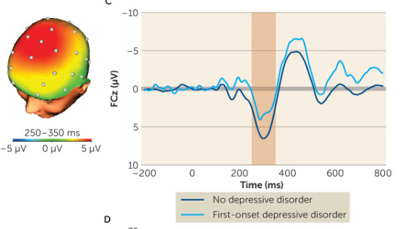 reward-response-and-risk-of-depression
