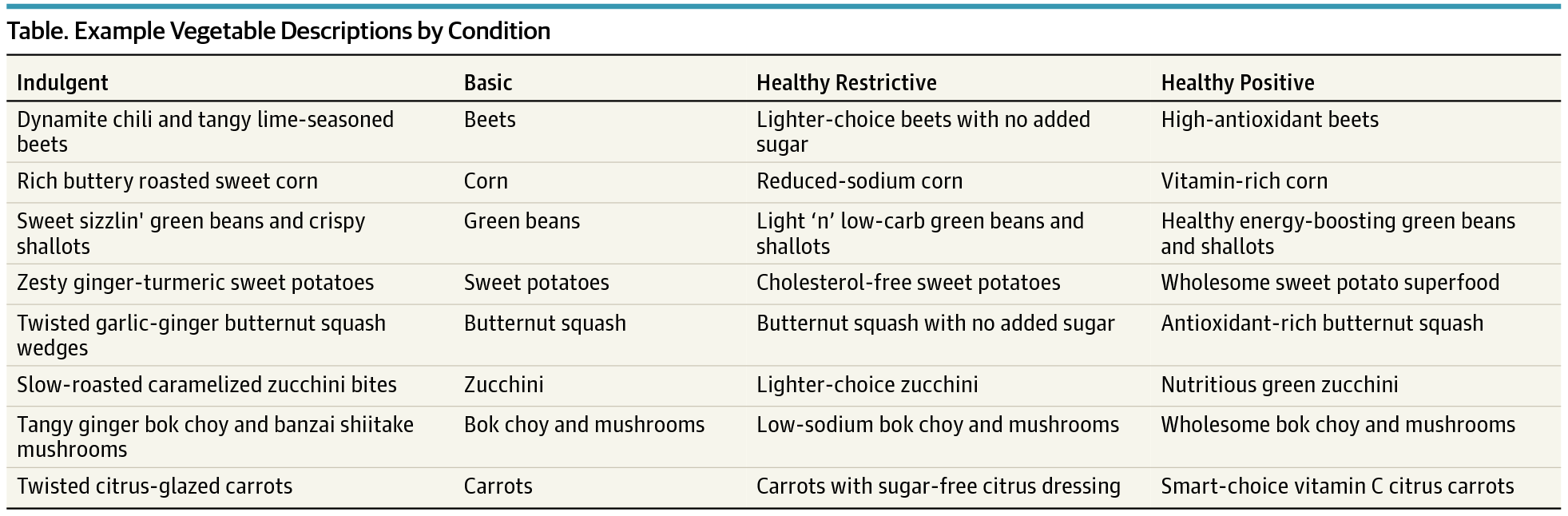 JAMA Veggies Descriptions